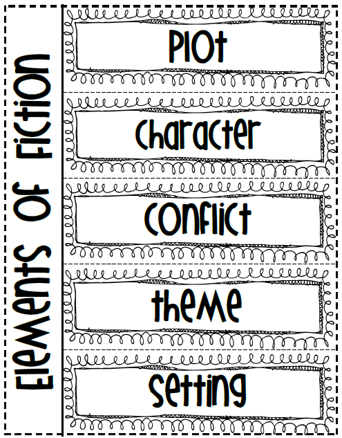 Worksheets Elements Of Fiction Worksheet the polka dotted teacher working with fiction text elements so my students always have a record of this information at hand we recorded definition and other in flipbook stored o