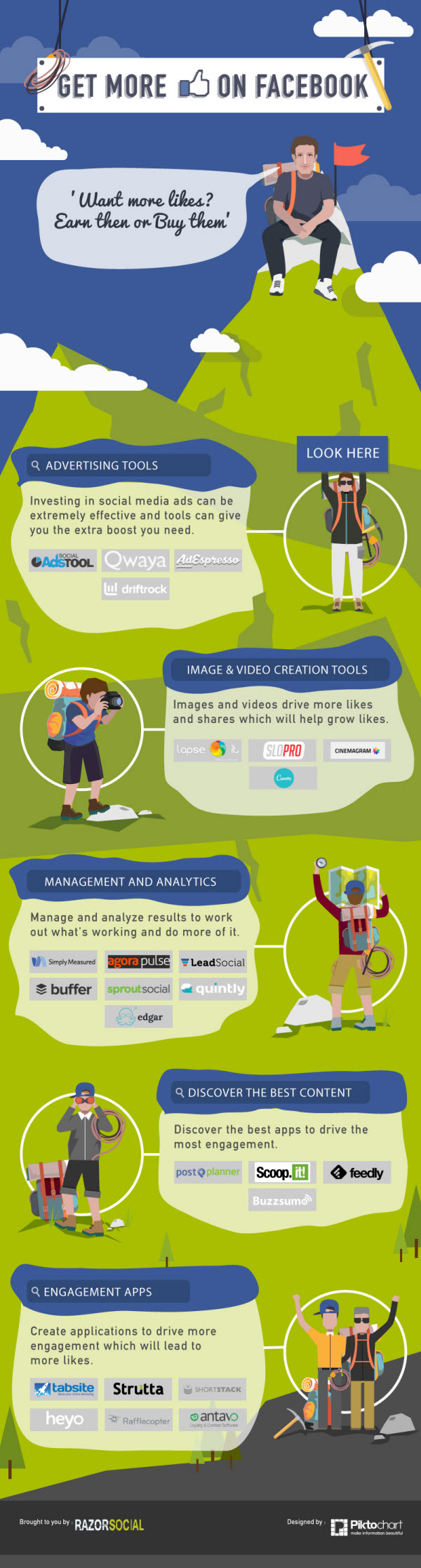 25 Facebook Tools Marketers Should Consider - infographic
