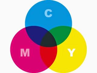 色材の三原色の図解
