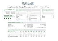 Legg Mason Western Asset Managed Municipals A