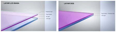 Perbedaan layar LCD biasa dengan OGS