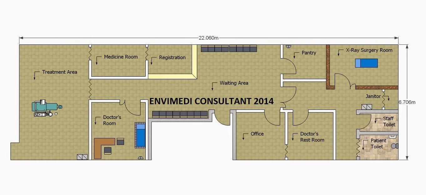 We Setup Your Clinic Healthcare Centre Floorplan Layout