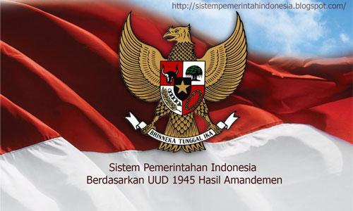 Bendera Republik Indonesia dan Dasar Negara