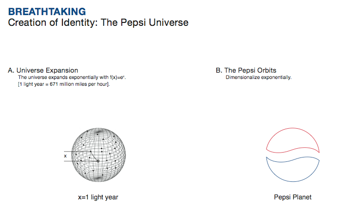 Pepsi Gravitational Field