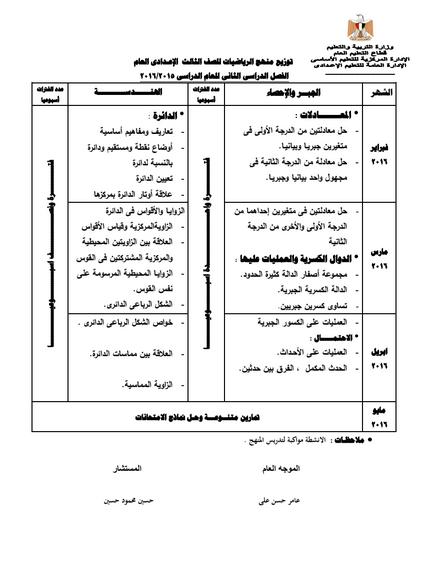 توزيع منهج الرياضيات للصف الاول والثانى والثالث الاعدادى للعام الجديد 2016 / 2015