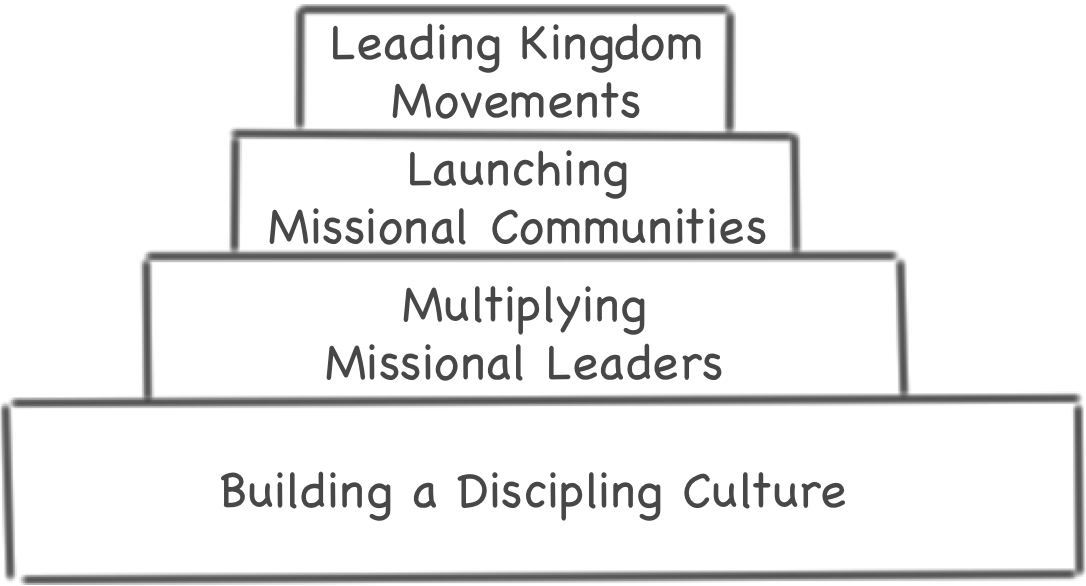 Emmaus City Church Worcester MA Missional Community Church Plant Soma Acts 29 Christian Reformed
