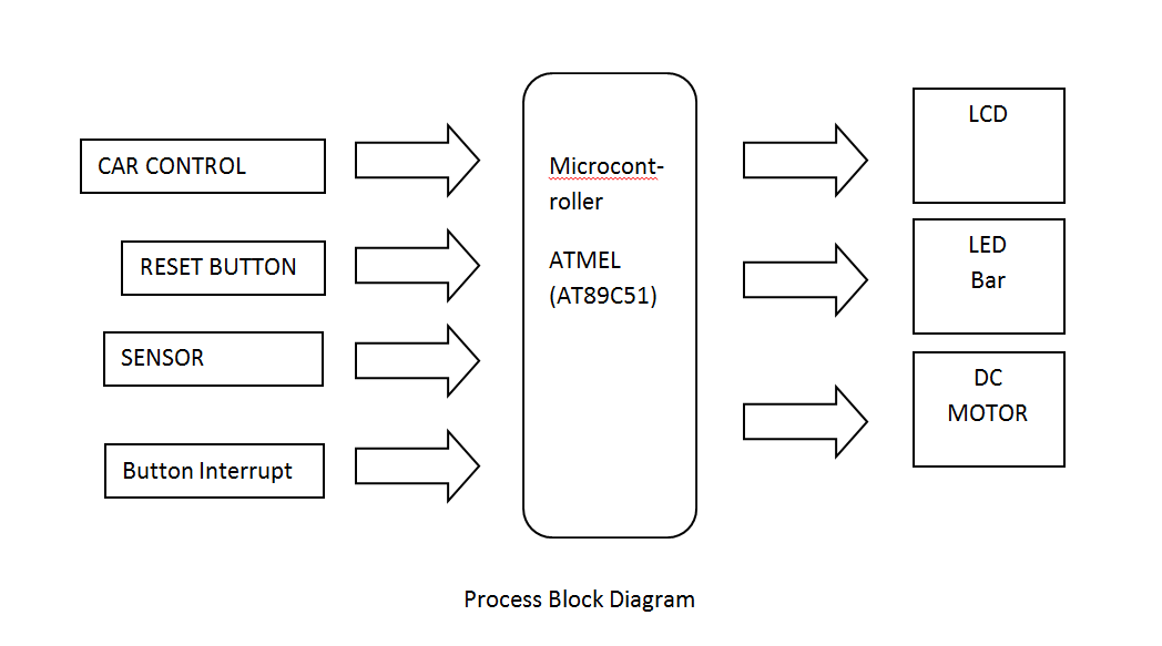 example of reliability block diagram  juanribon, wiring diagram