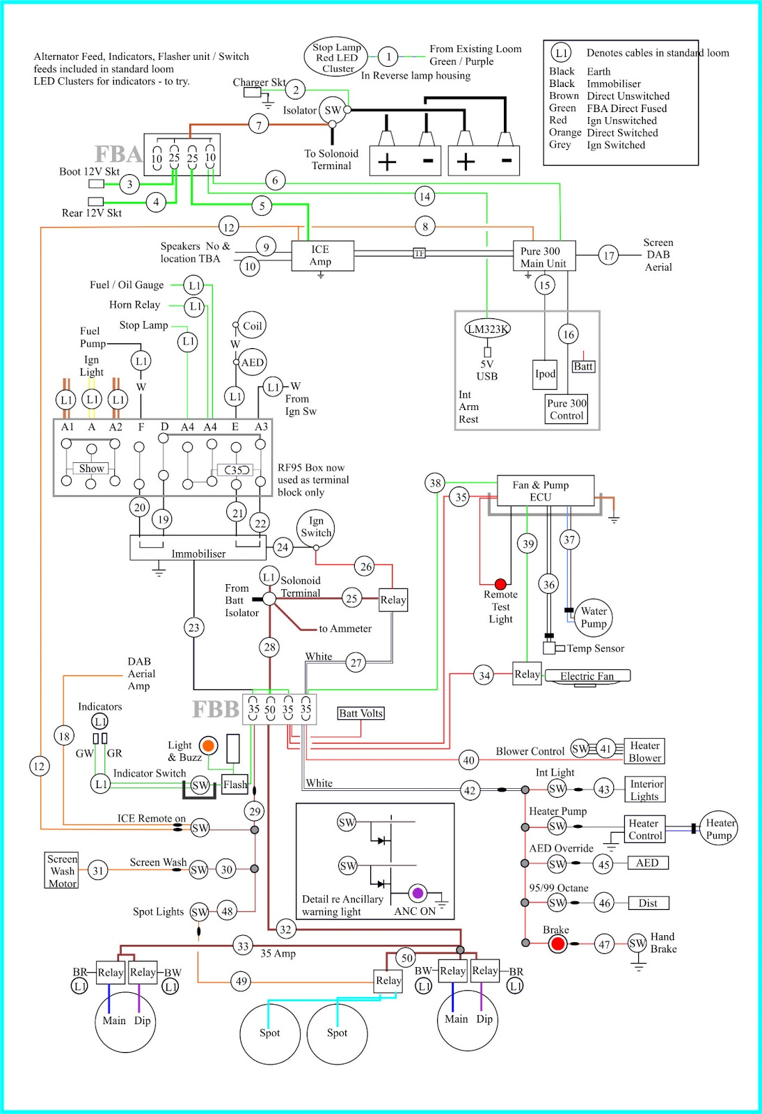 Bobs xk120 restoration january 2013 circuit diagram for additions and upgrades all still needs validating but wont be far out asfbconference2016 Gallery