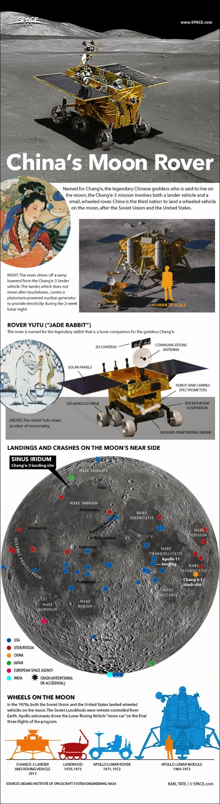 china chang'e moon rover