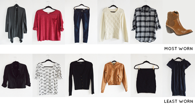 Fall autumn capsule wardrobe wrap up