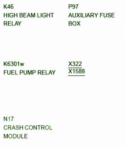 bmw fuse box diagram: fuse box bmw z3 roadster 1998 diagram  bmw fuse box diagram - blogger