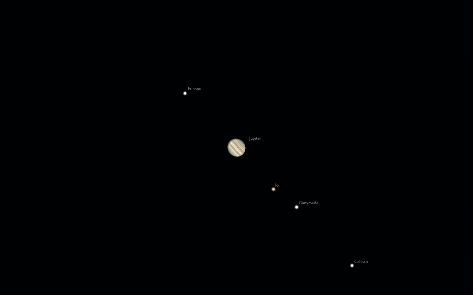 jupiter and its galilean moons Jupiter has numerous moons, which make the jovian system much like a miniature solar system the four largest — io, europa, ganymede and callisto — were discovered by galileo in 1610 and are known as the galilean satellites the other, smaller moons have their orbits either between jupiter and io, or outside the.