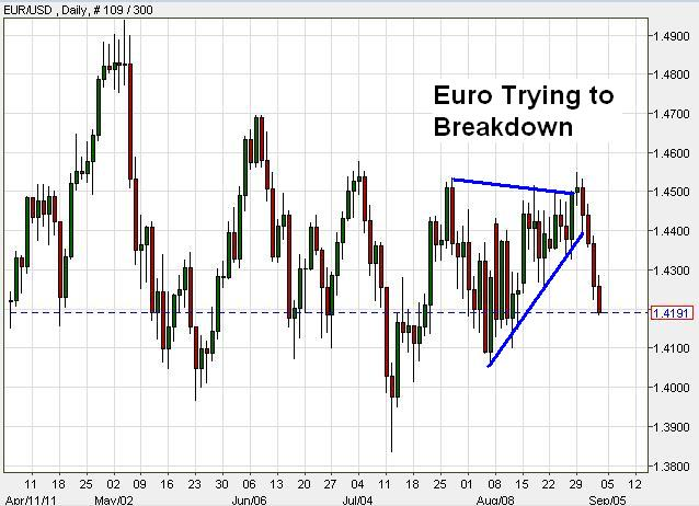Eur thb forex