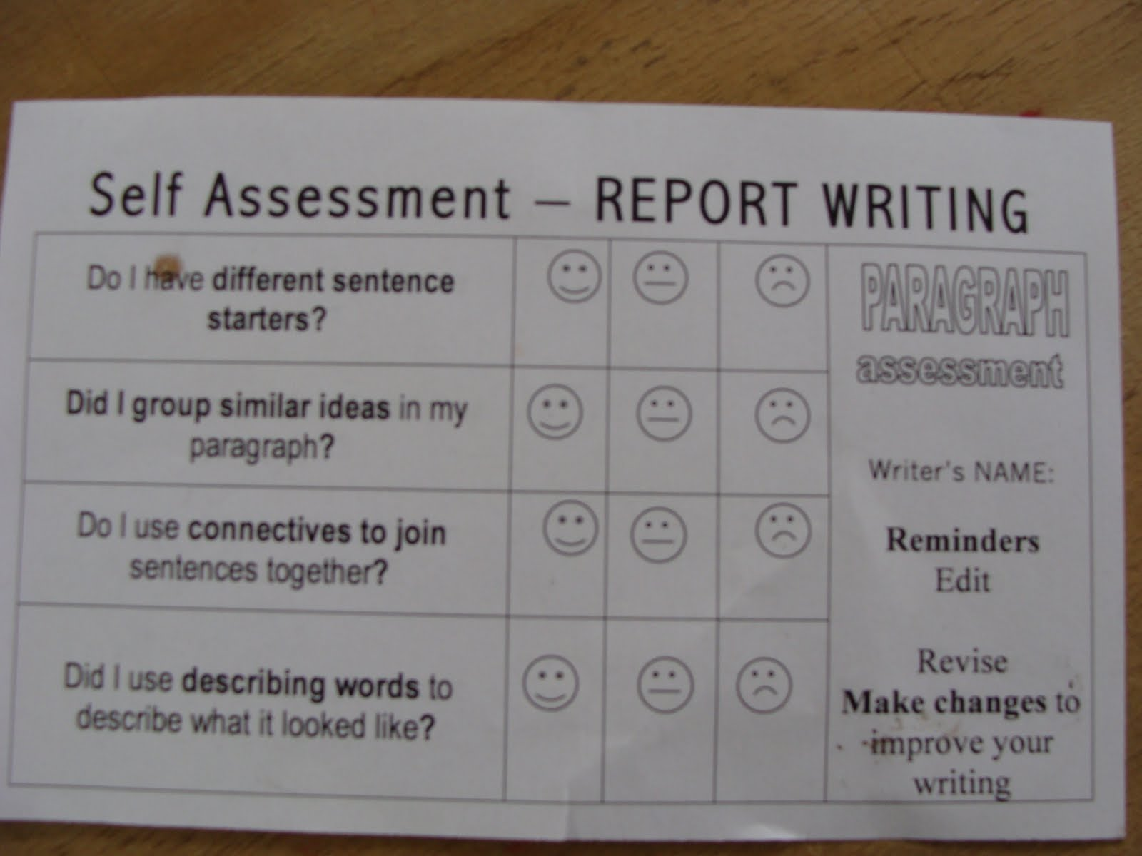 a report on the writing process This task is for you to practise ordering the stages in the process of report writing instructions: to move the items in the boxes:.