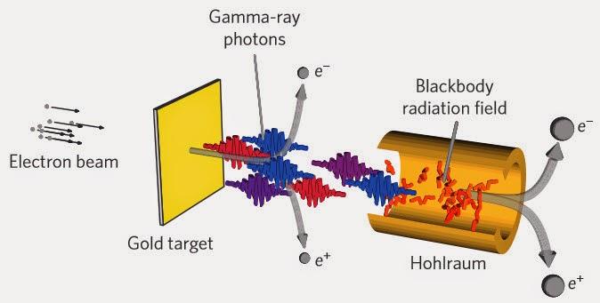 Photon-photon collider