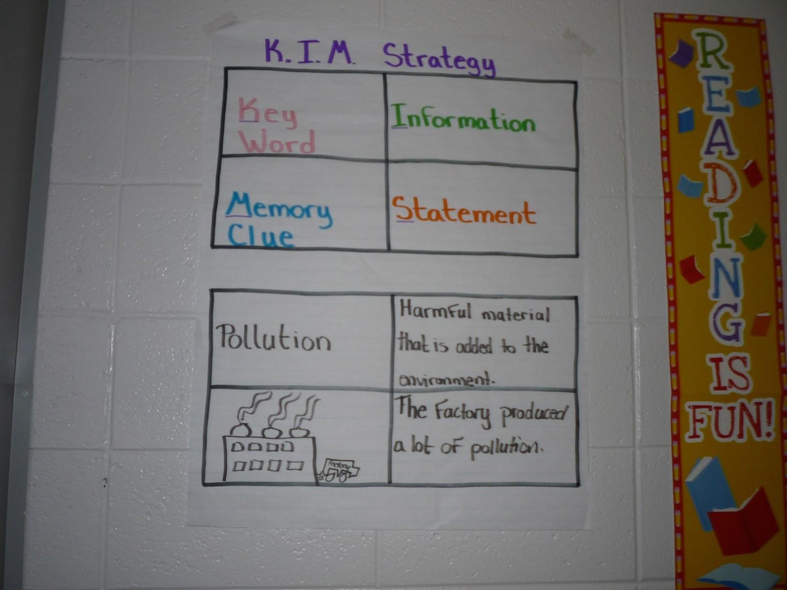 vocabulary chart template
