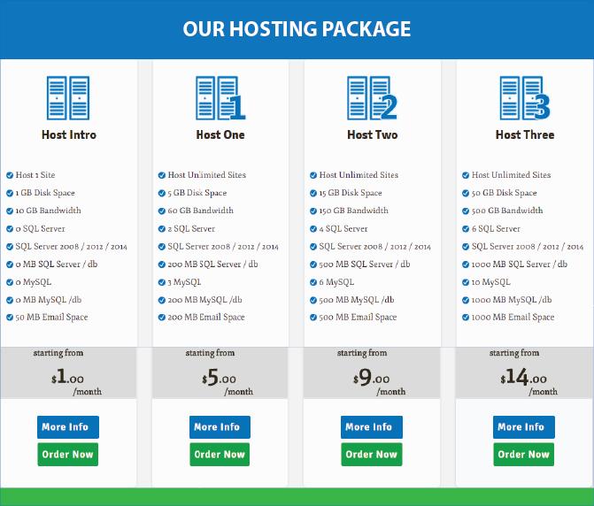 Best ASP.NET Hosting | Umbraco Hosting Recommendation