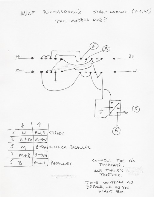 the original mike richardson strat wiring diagram guitarnutz 2 HSH Guitar Wiring Diagrams post by retread on apr 17 2016 at 4 10am