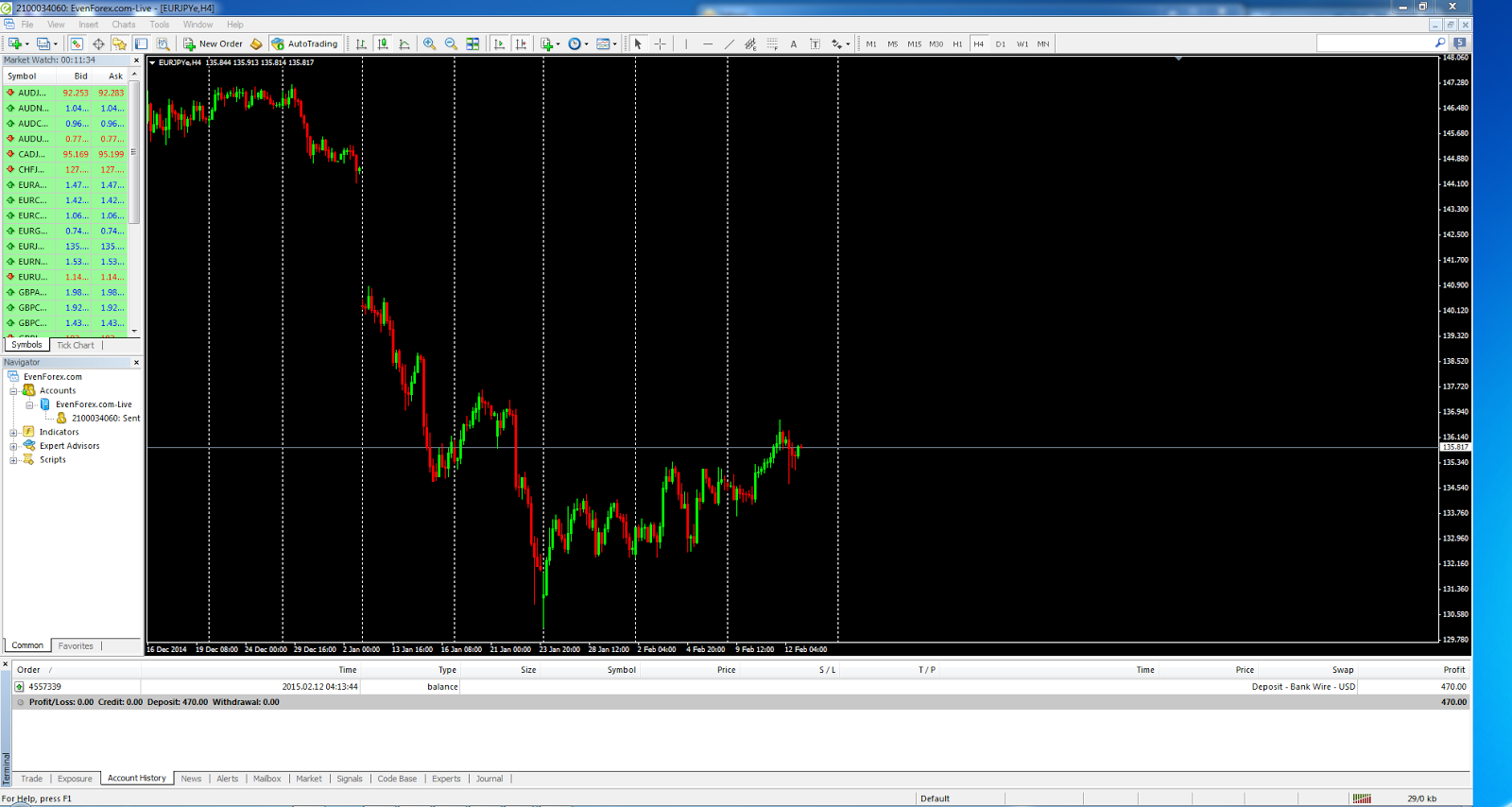 Best Forex Trading Platform,Trading Signals,Forex Investment,Forex Scalping,Forex Company