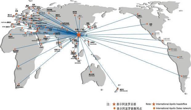 В настоящее время APPOLLO отгружает товар как на внутренний и так и на внешний рынок в более чем 30 стран и регионов по всему миру, включая Восточную Европу, Западную Европу, Азию, Средний Восток, Африку, Америку, Австралию, Новую Зеландию.