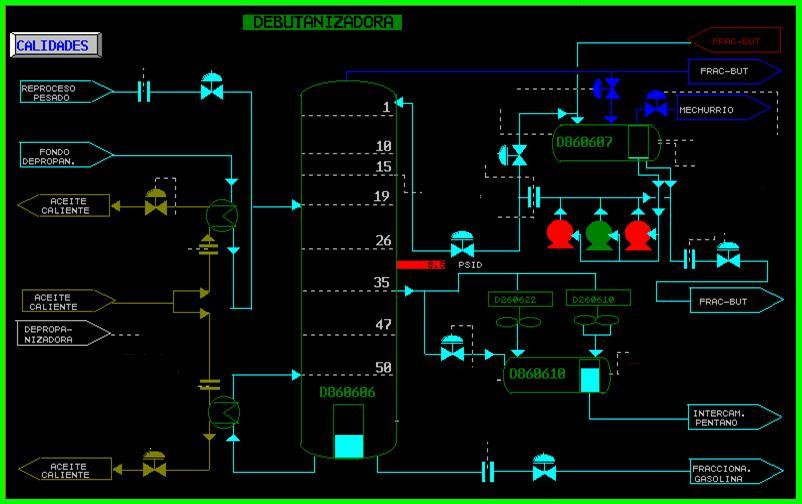 Ing. Química Petrolera