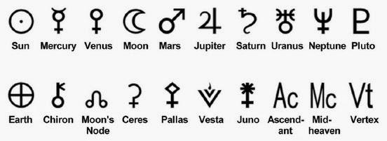 Planetary Symbols in HTML