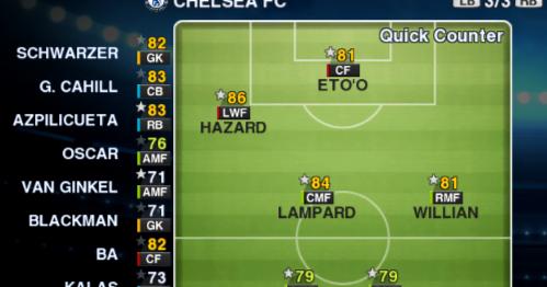 Formasi Terbaik Chelsea PES 2013 | Website Orang yang Gila akan Ilmu