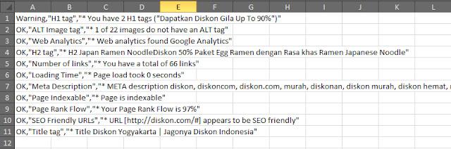 SEO diskon.com