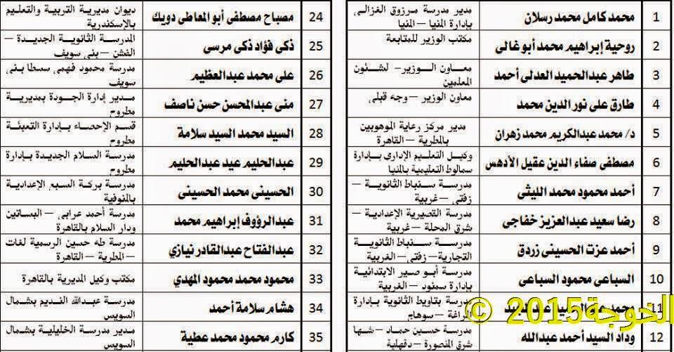 المعلمين الذين كتبوا دستورهم , المعلمون يكتبون دستورهم,المواد التعليمية فى الدستور,الحسينى محمد,الخوجة