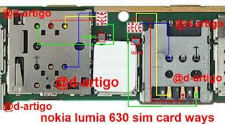 Nokia Lumia 630 Sim Card Problem
