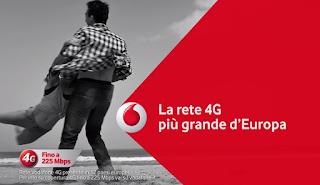 Canzone pubblicità Vodafone 4G spot bianco e nero Aprile 2015, ecco come si chiama