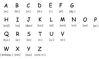 cara membaca alphabet lengkap dengan audio bahasa Inggris