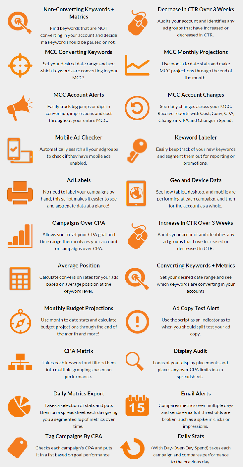 Adwords Scripts infographic what to use it for PPCHero