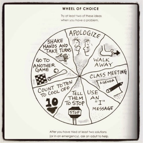 Problem solving wheel pinterest