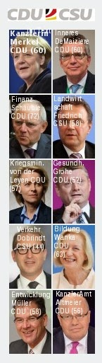 Regierung 2013