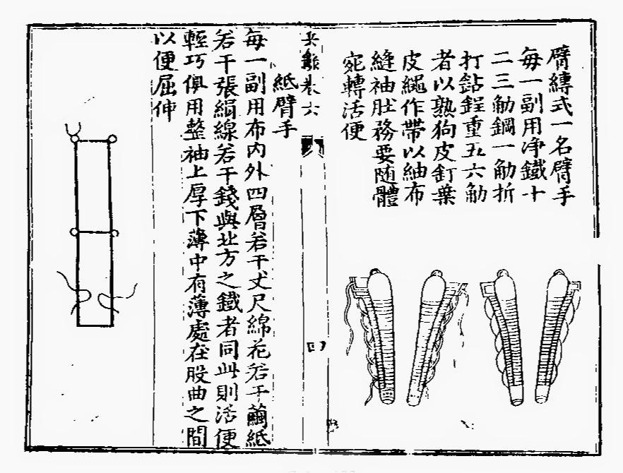 Ming Dynasty Armguard