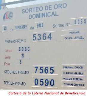 resultados-sorteo-domingo-20-de-septiembre-2015-loteria-nacional-de-panama-dominical