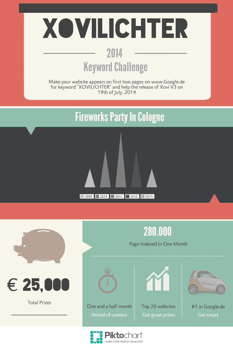 Xovilichter_Infographics