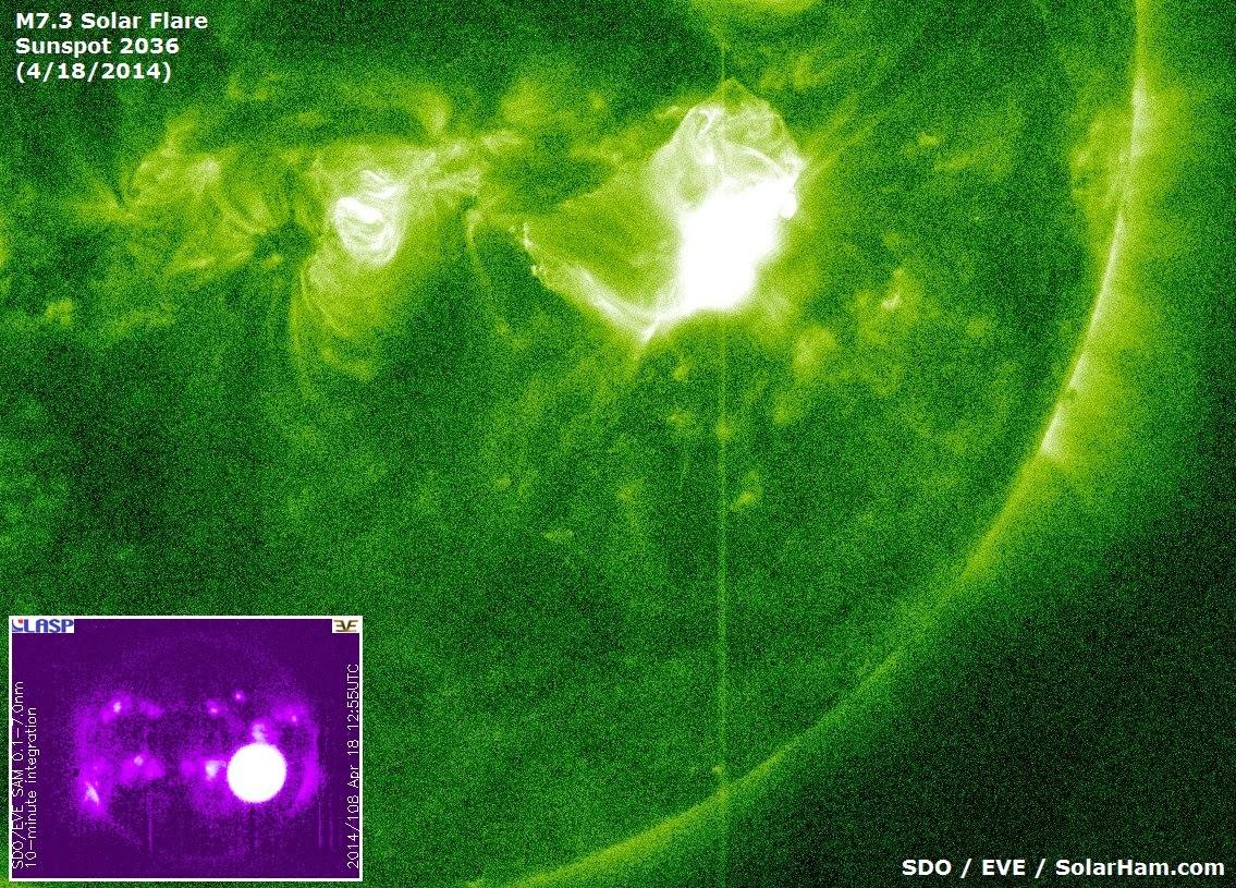 LLAMARADA SOLAR M7.3, 18 DE ABRIL 2014