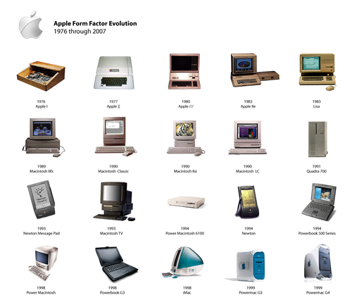 las tres generaciones de la computadora: