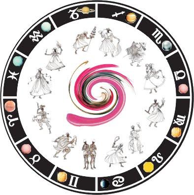 """""""Dinamizando Arquetipos"""" - Astrología y Danza Afro"""