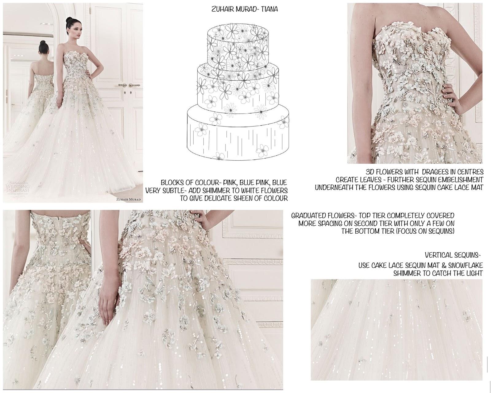 Wedding Cakes & Sugar Flowers-The fashion inspiration issue