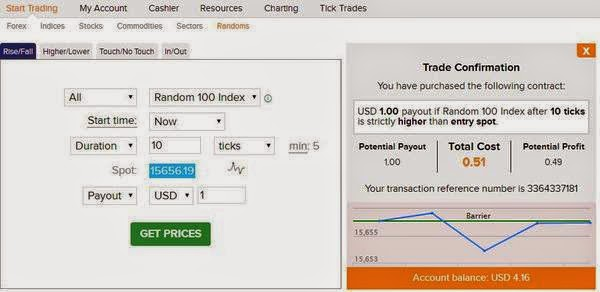 Fast easy forex review