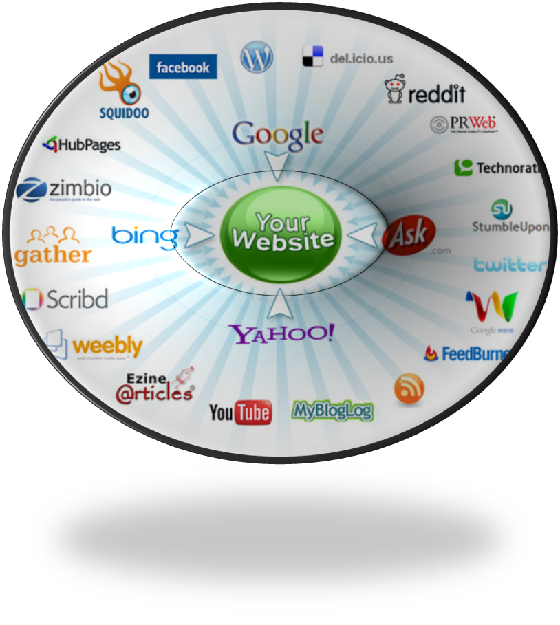 Tujuan dan Target Sosial Media Marketing