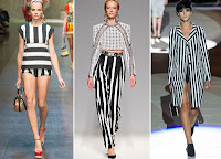 Tendencias de moda 2013