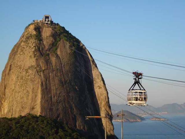Bolha Imobiliaria - Brasil