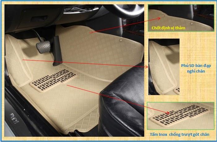 tác dụng cua thảm lót sàn xe ô tô