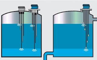 Wulan Larose: Gas Vortex Flow Meter