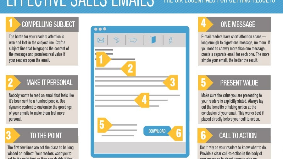Permission Marketing - Effective Email Marketing Examples - Effect ...