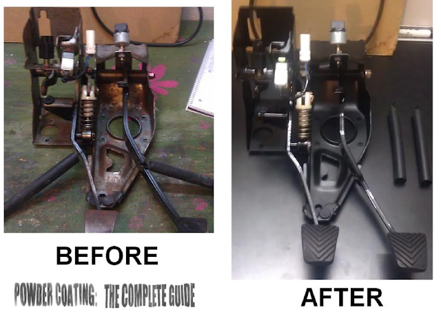 powder coating pedal assembly